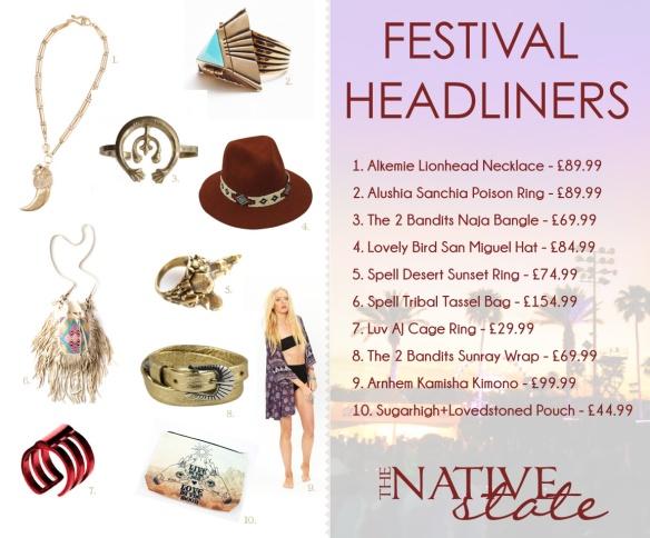 FestivalHeadlinersMar2013
